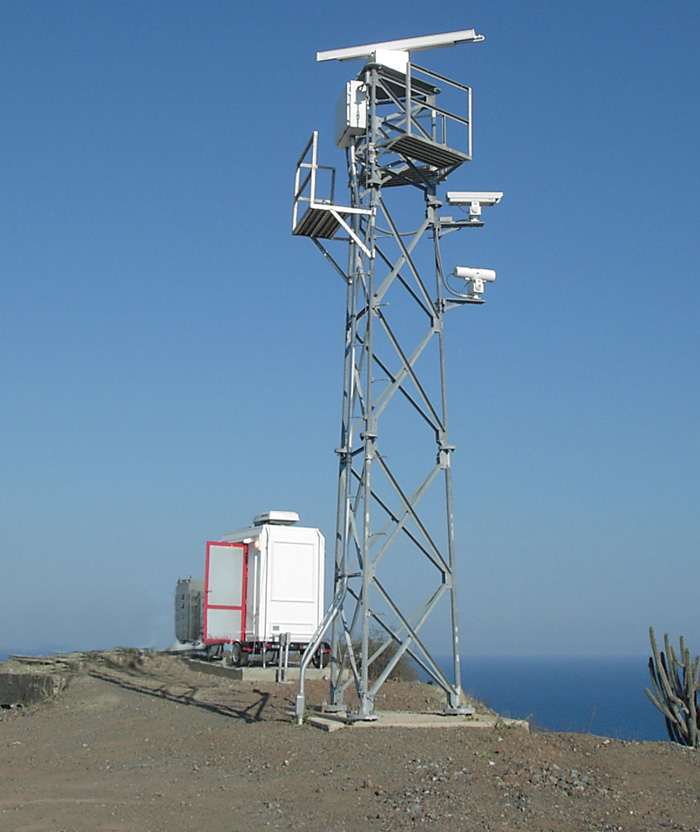 MIND Coastal Radar