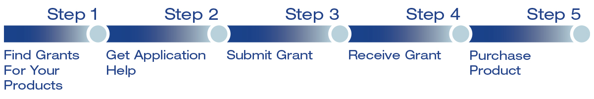 Grant Steps